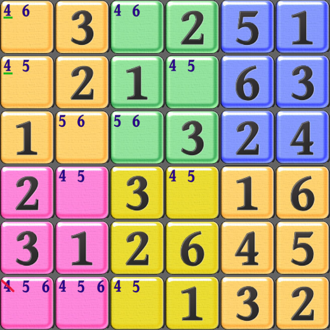 Closed candidate in Sudoku solving